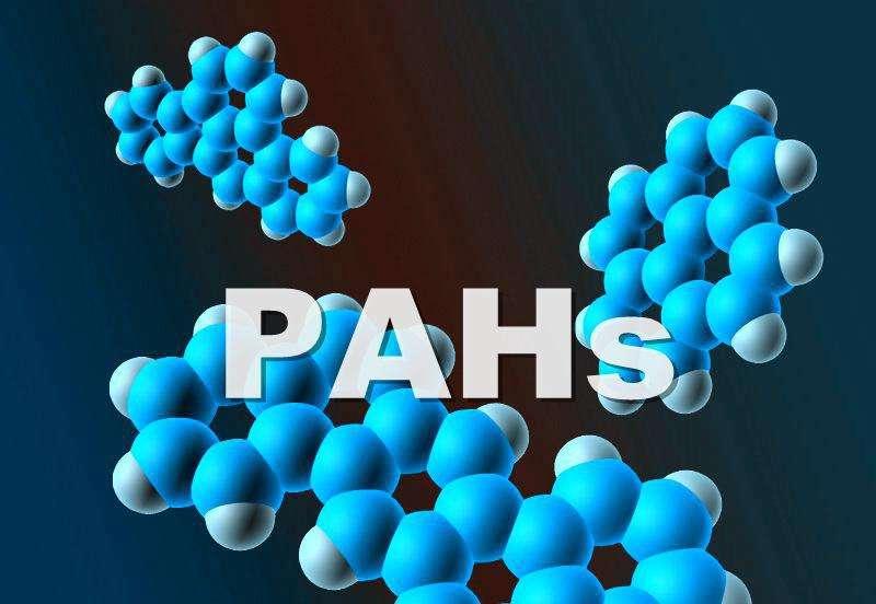 PAHS测试